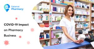 COVID-19 Impact on Pharmacy Business – Pharmacy App Development