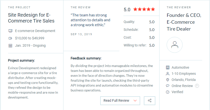 Review of eCommerce Tire Industry